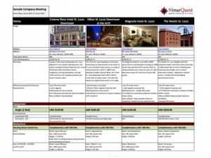 Hotel room bookings/availability report.